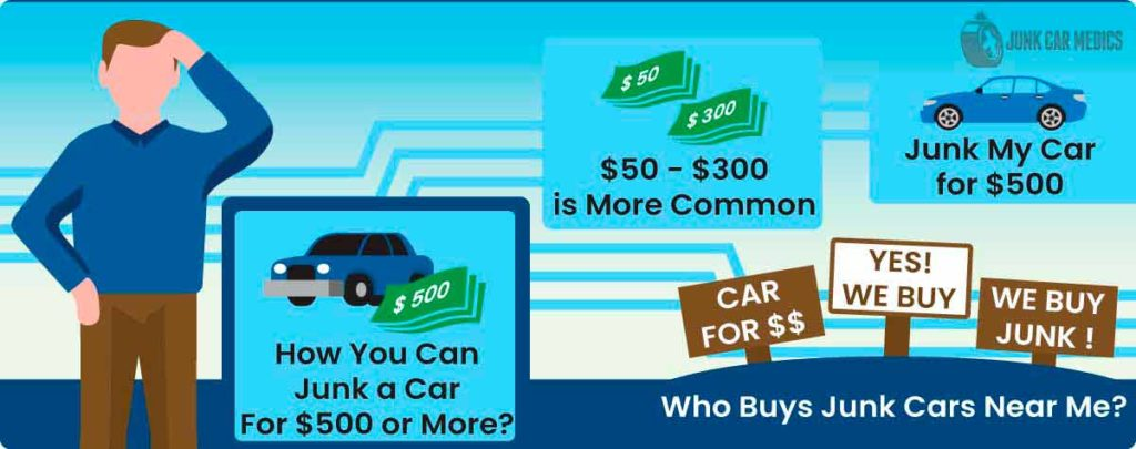 Can you junk a car for $500?