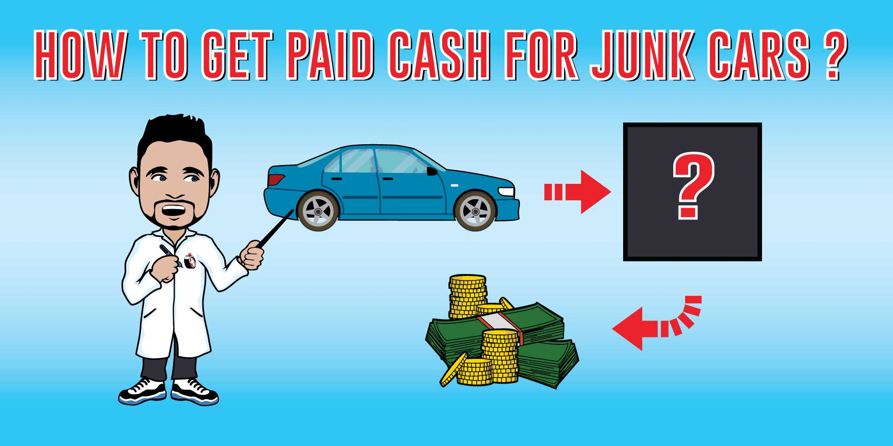 Cash For Junk Cars Online Quote Fascinating Cash For Junk Cars Learn How To Sell Junk Cars & Who Buys Them