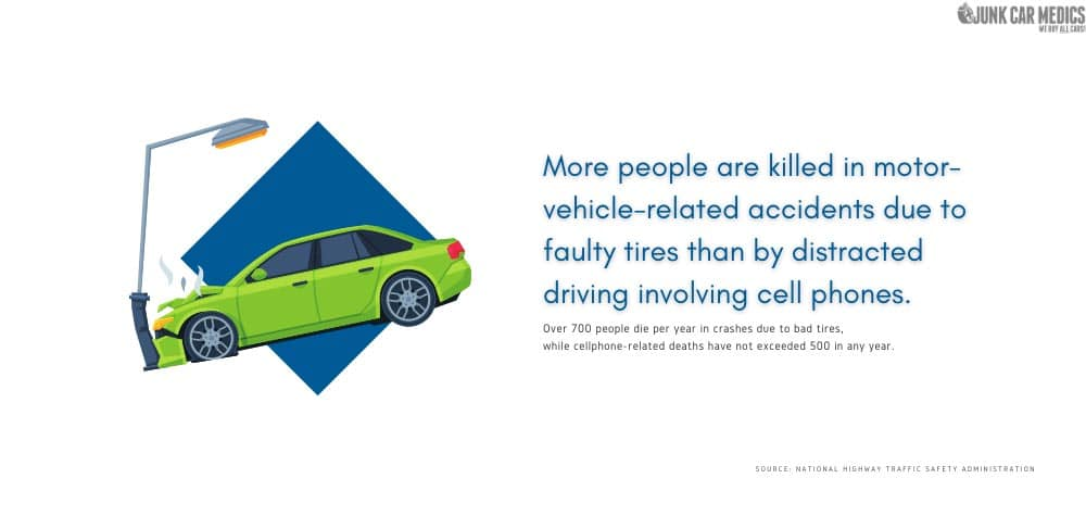 Bad tires are a leading cause of car accidents.