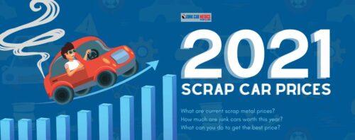 Scrap Car Prices in 2021