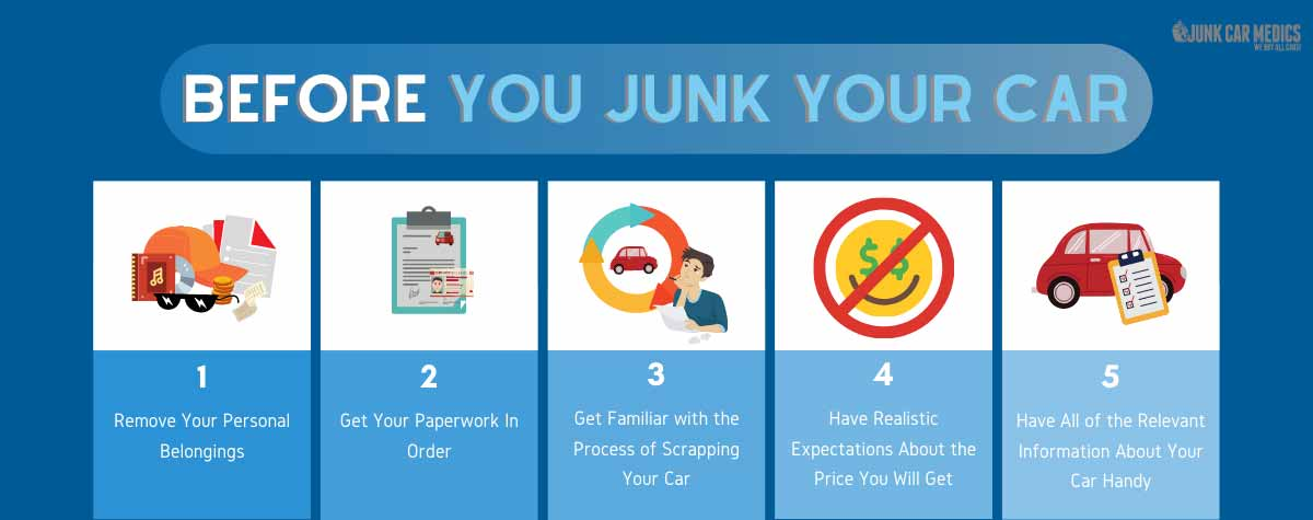 Before you junk your car, do these things.