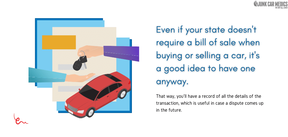 It's a good idea to have a bill of sale for a car even if it's not required by the state you're in.