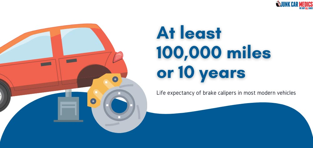 Most modern brake calipers can last at least 10 years.