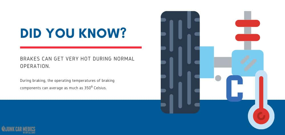 The braking components get hot during normal operation.