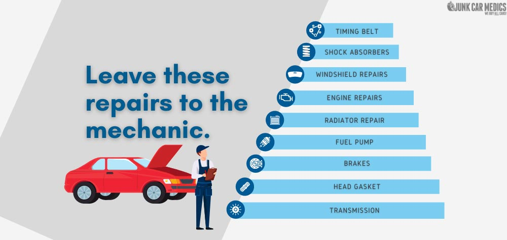 These are the car problems that you should let a mechanic handle.