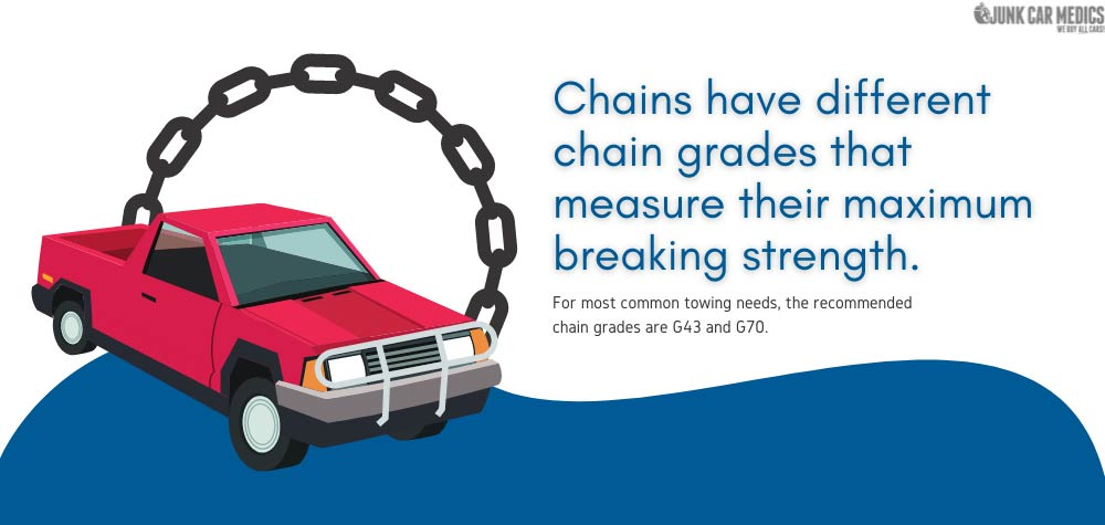 Use chain grades G43 or G70 for towing.