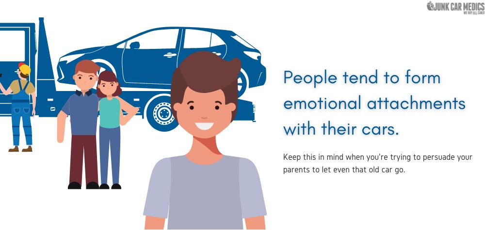 When persuading your parents to sell their old car, remember that they can be emotionally attached to it.