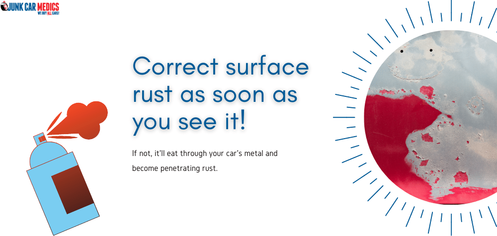 Correct surface rust as soon as you see it.