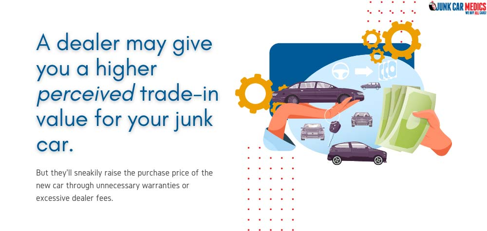 Don't trade in your junk car at the dealership.