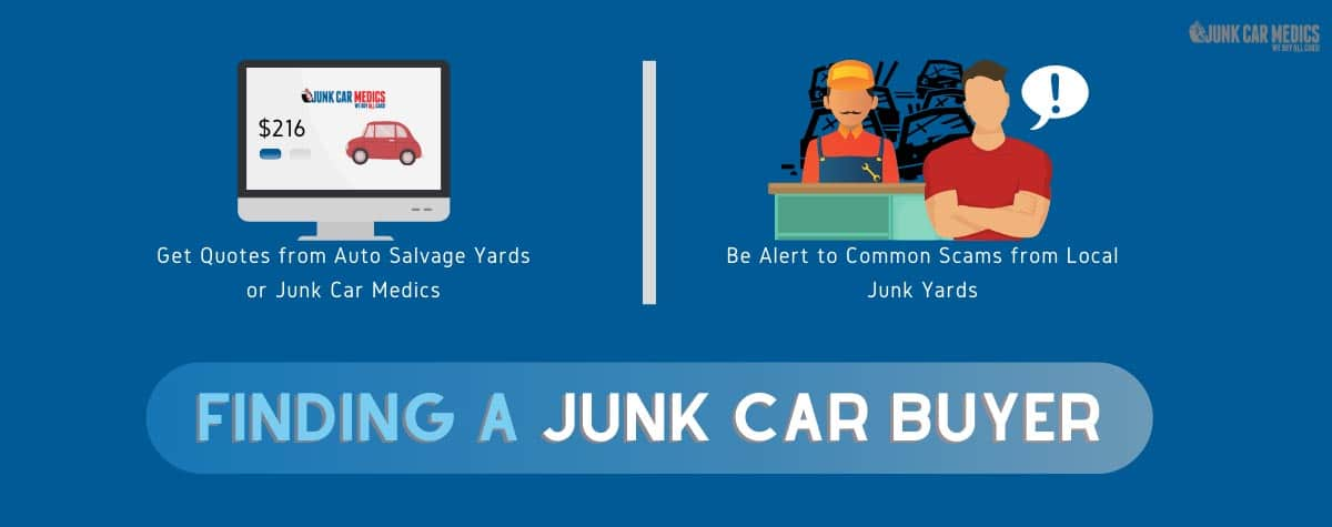 Here's how to find a junk car buyer that's right for you.