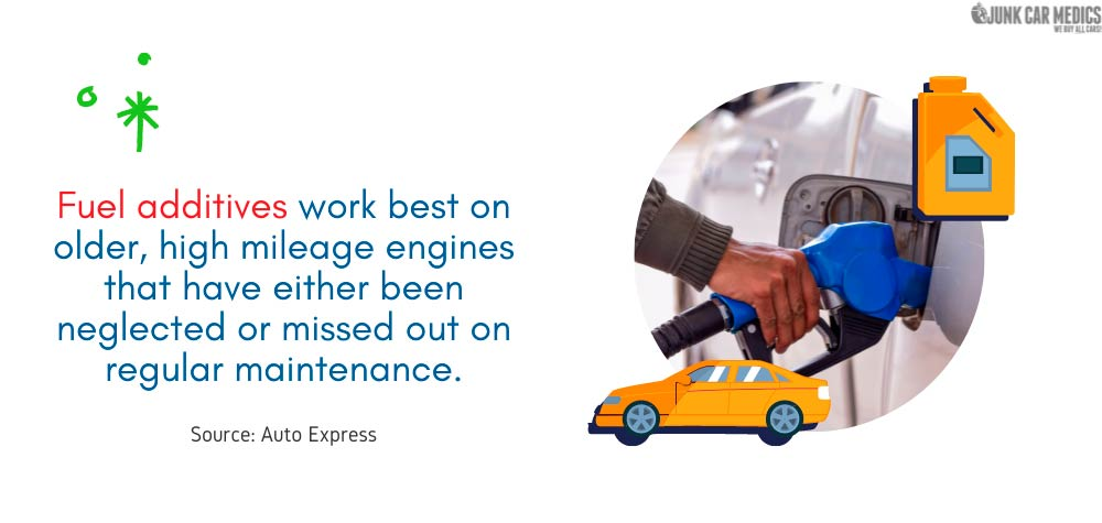 Fuel additives are recommended for older high mileage engines.