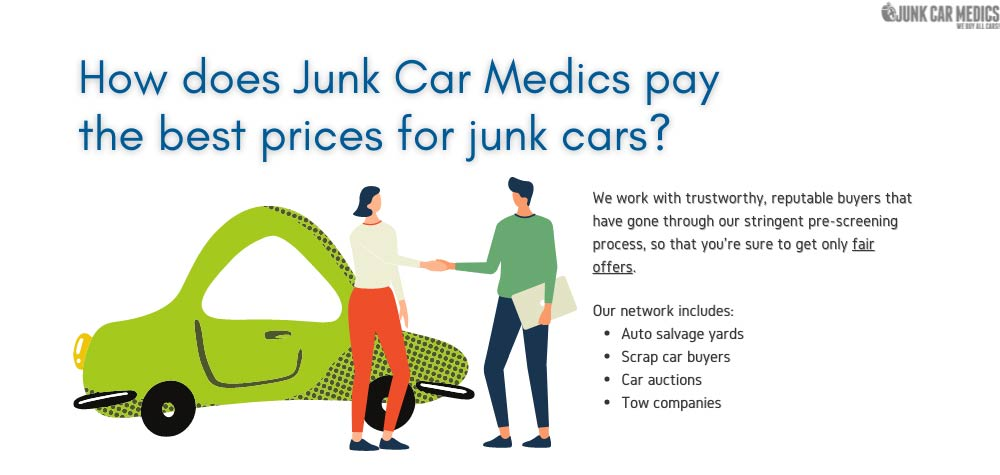 Junk Car Medics offer the best prices for junk cars.