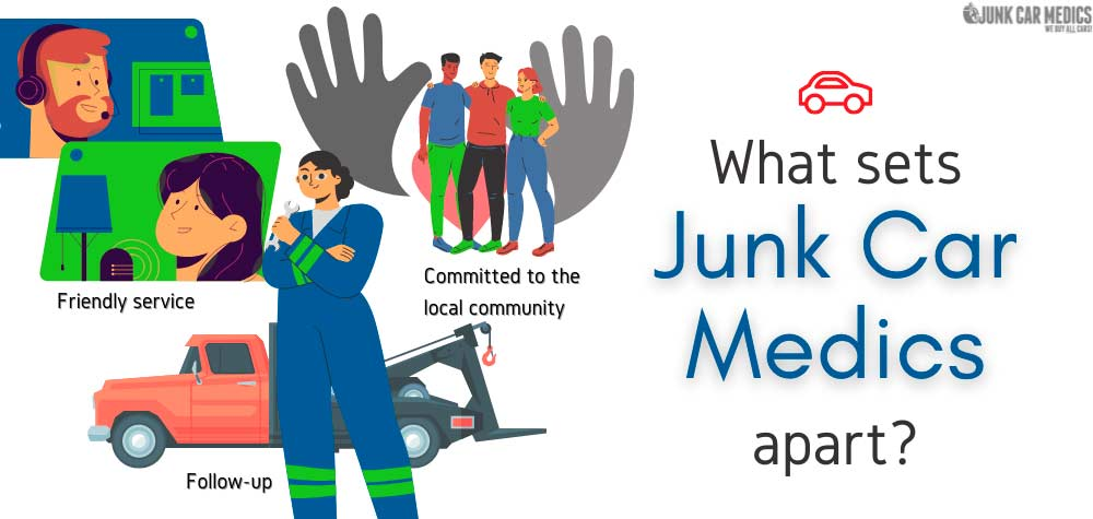 How Junk Car Medics is different from other services