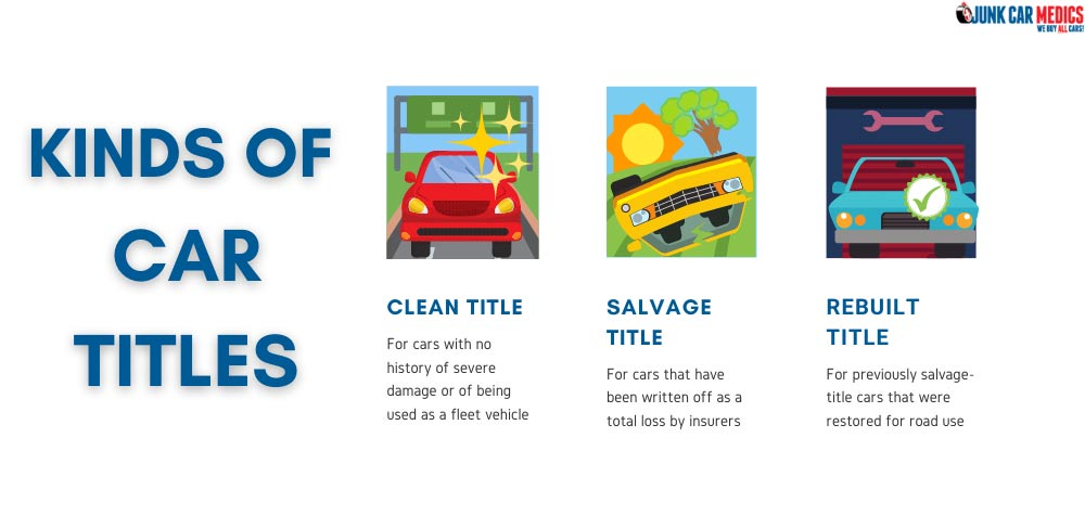 Different kinds of car titles