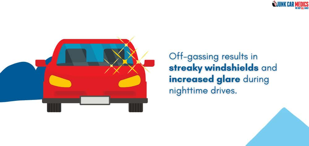 Off-gassing leads to streaky windshields and increased glare.