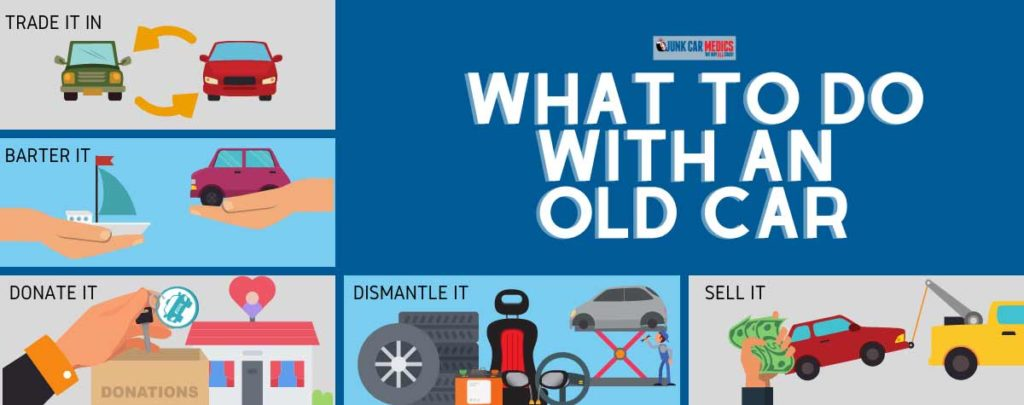 Options for Old Car