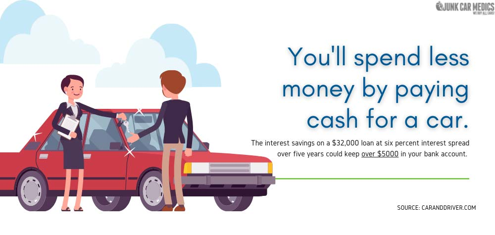 You'll spend less money if you pay cash for a car.