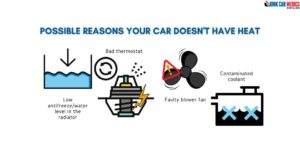 Your car may lose heat for a number of reasons.