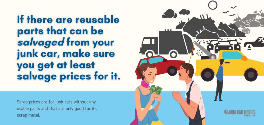 Make sure you get salvage prices if your junk car has parts that can still be reused.