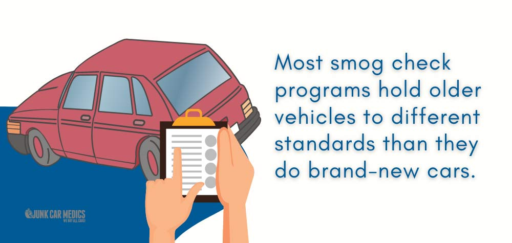 Smog checks hold older cars to different standards.