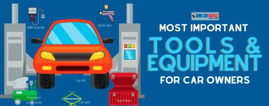 Car owners must have these tools and equipment in their garage.