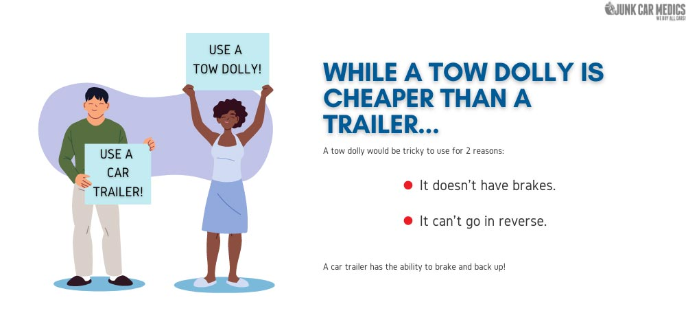 Tow dollies are a cheaper option than trailers, but using one to tow your car comes with some disadvantages.