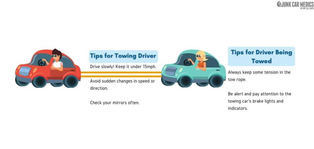 Follow these tips when towing a car with a tow rope.